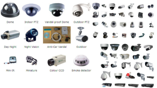 CCTV Cameras Services: A complete range of surveillance system